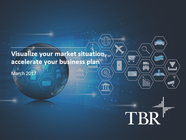Visualize your market situation, accelerate your digital business plan