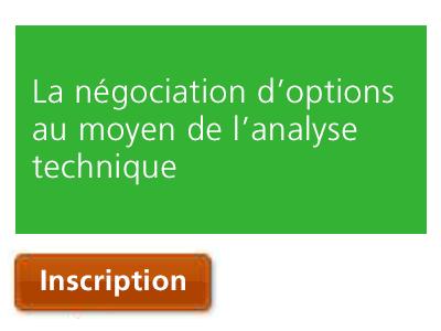 La négociation d'options au moyen de l'analyse technique