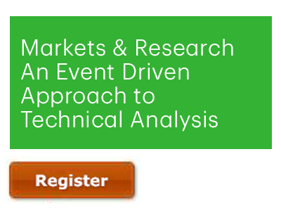 Markets & Research: An Event Driven Approach to Technical Analysis
