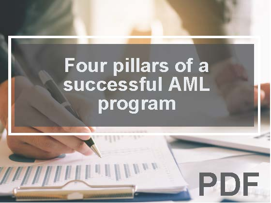 Four pillars of a successful AML program