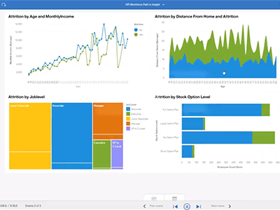 Next Gen Business Analytics - Intersection of Discovery and Dashboards