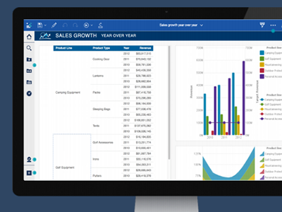 Why Upgrade to Cognos Analytics (Hint: To Take Advantage of What's Coming Next)
