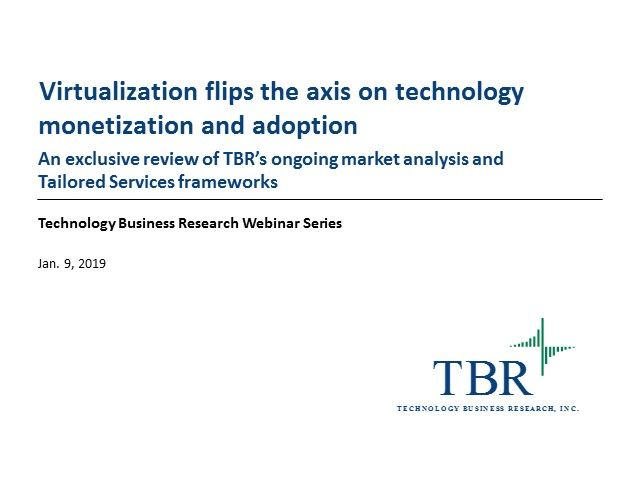 Virtualization flips the axis on technology monetization and adoption