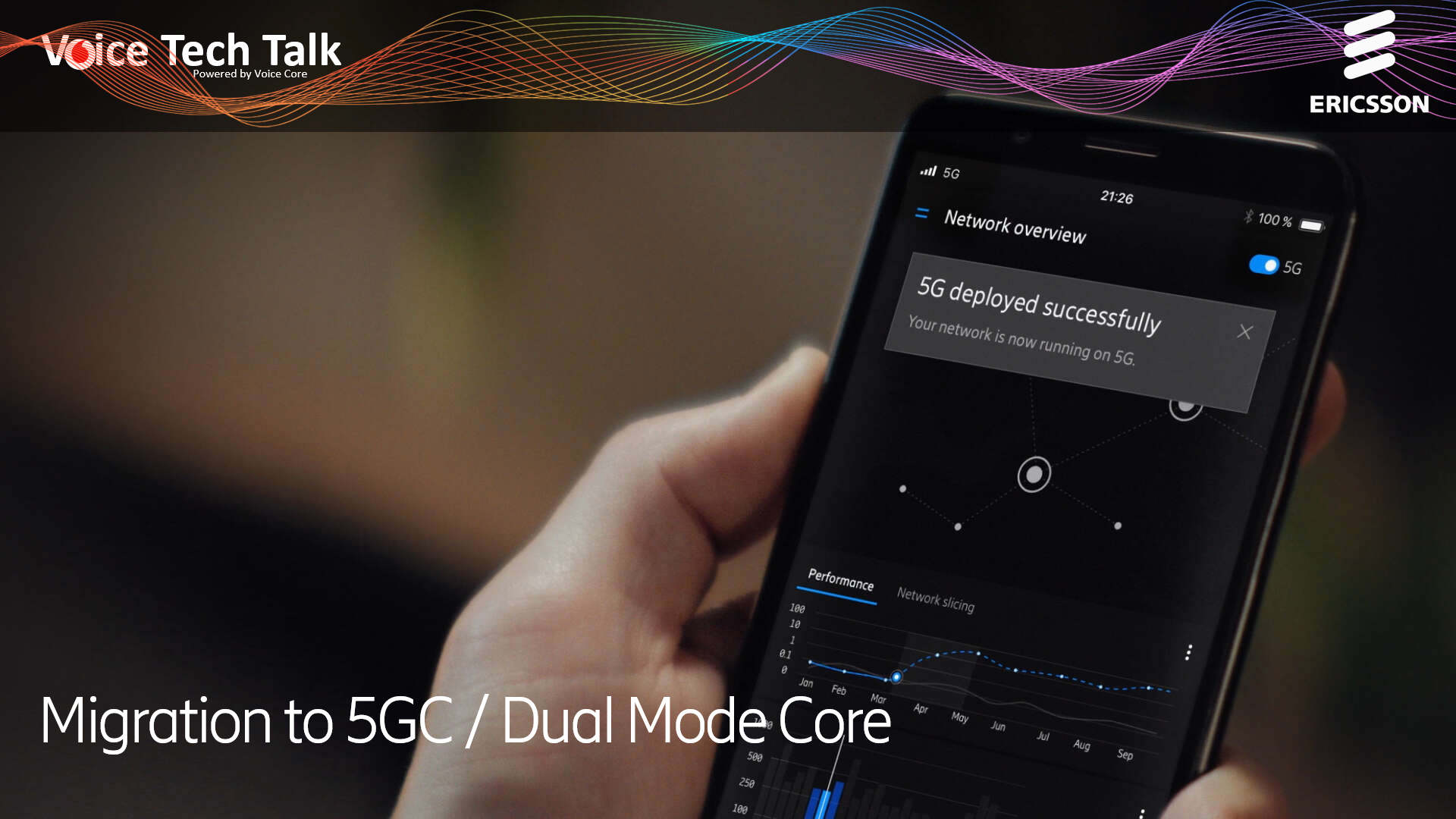 Migration to 5GC / Dual Mode Core