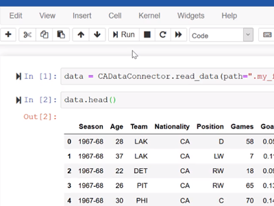 Access advanced analytics on Cognos via Jupyter Notebook support